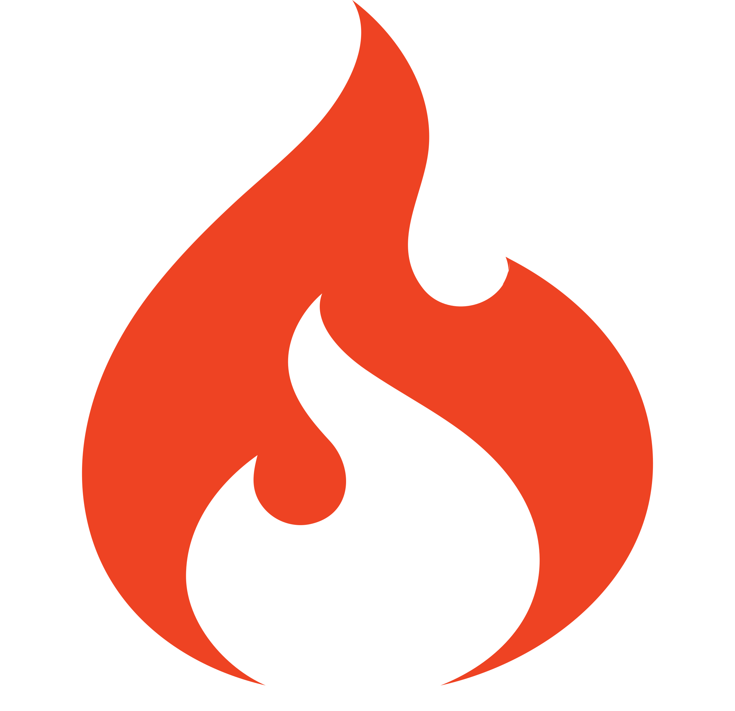 Quickway_Infosystems_quickway-tech-codeigniter.png